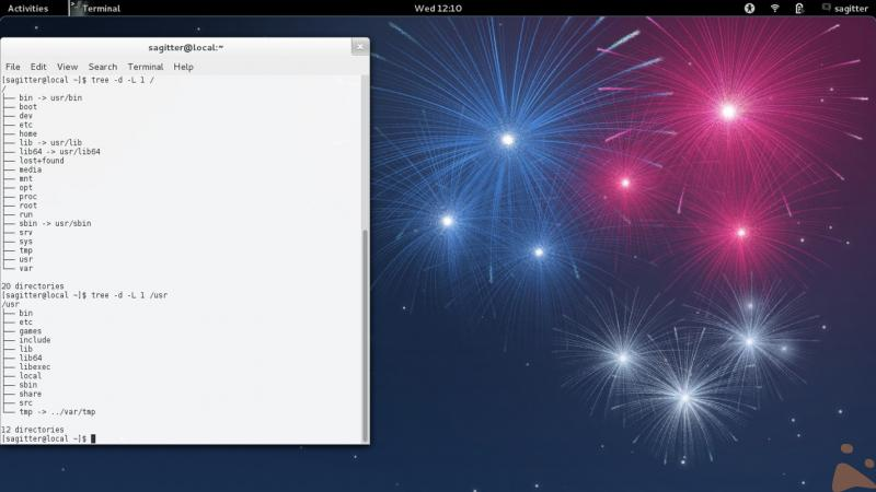 Anteprima Fedora 17 Beefy Miracle (RC3 release)